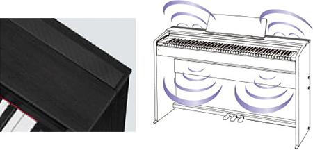 Hình ảnh Đàn Piano Casio PX830 tại Music City
